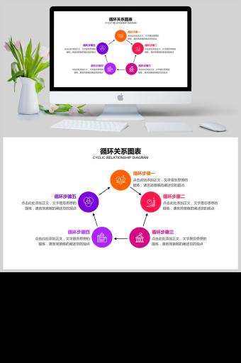 业务展示五项循环关系多彩图表