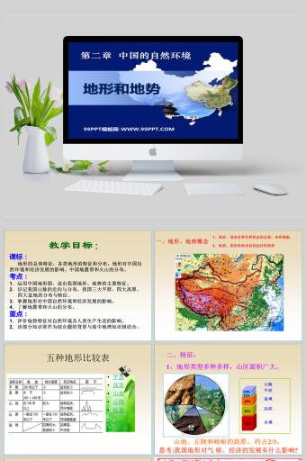 人教版八年级地理上册第二章中国的自然环境地形和地势课件PPT亚博体育主页