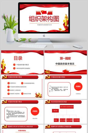组织架构图之中国政府机构的基本情况PPT亚博体育主页