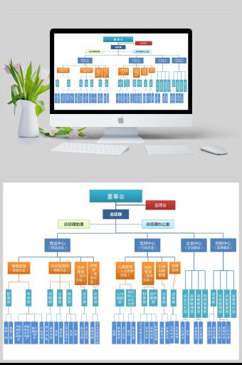 最全最新公司组织架构图PPT