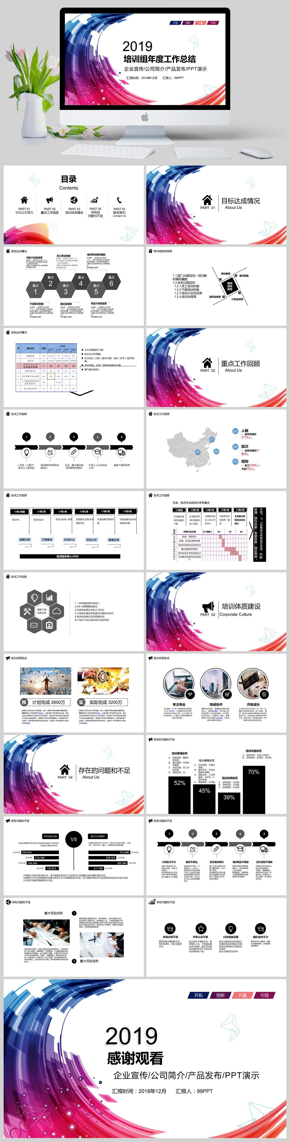 培训组年度工作总结企业宣传公司简介产品发布PPT亚博体育主页