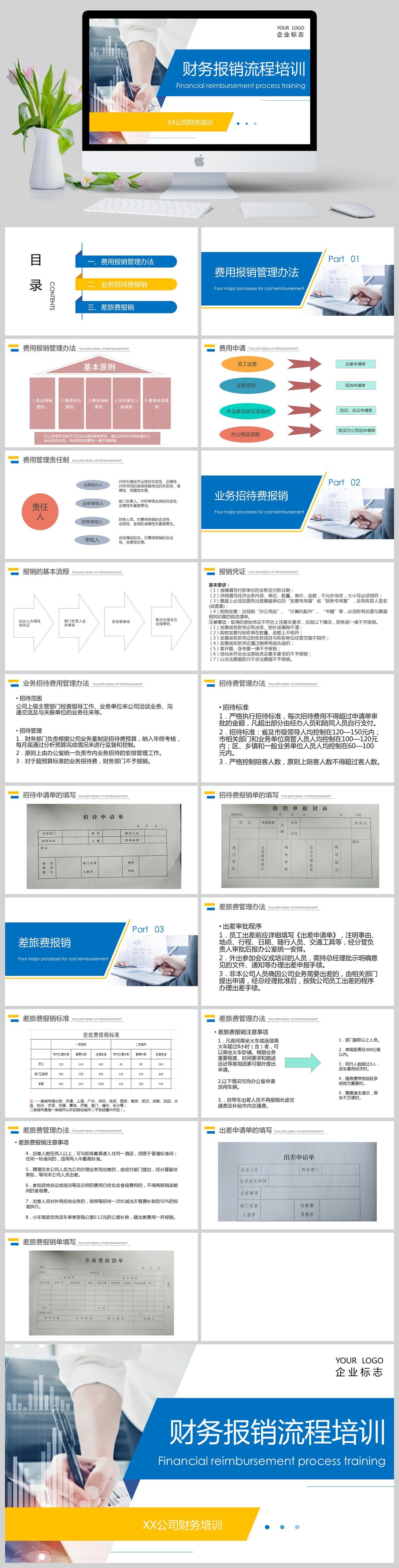 财务报销流程培训PPT亚博体育主页