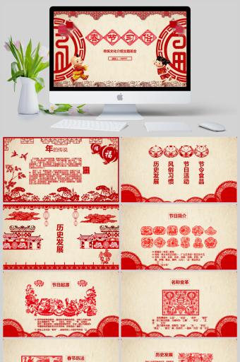 春节习俗传统文化介绍主题班会PPT亚博体育主页