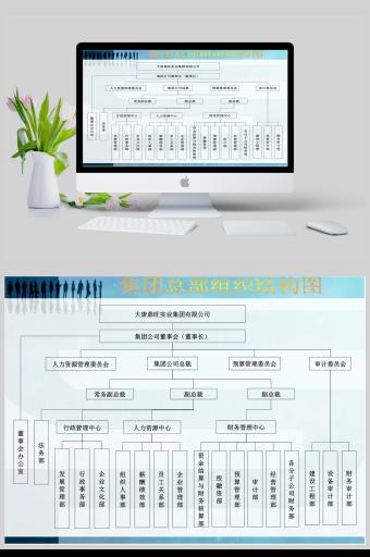 集团公司总部组织架构图PPT