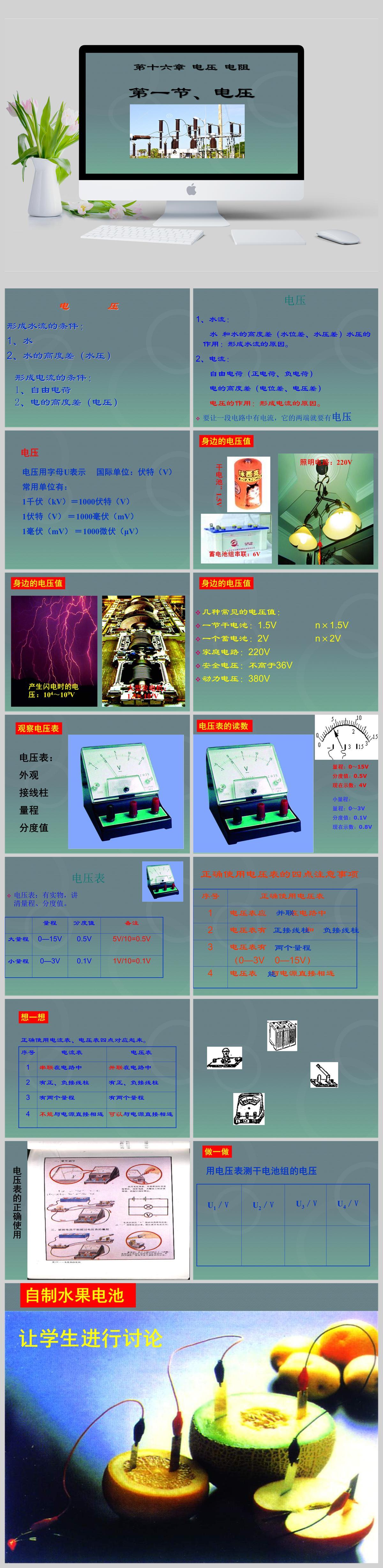 人教版九年级物理电压PPT模板